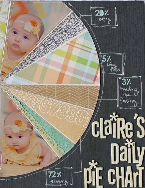 Claire's%20pie%20chart