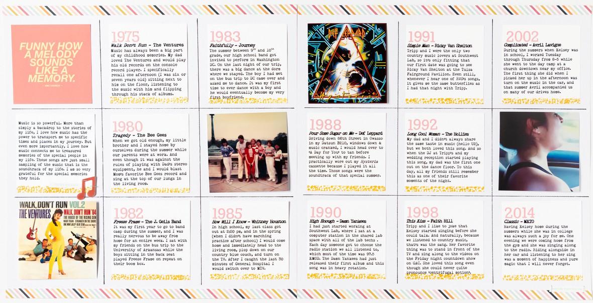 Kishmael listen story kit full layout original