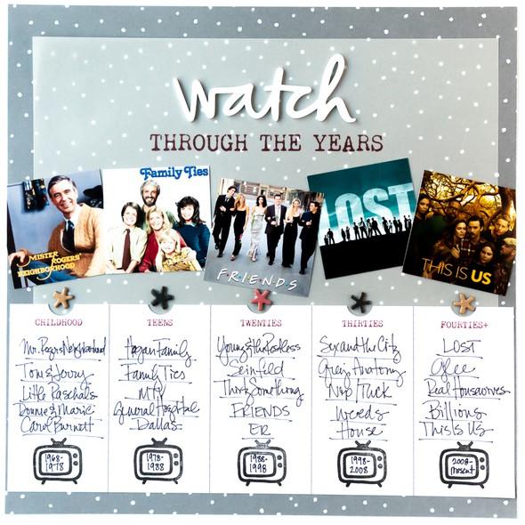 Kishmael watchstory kit project 1 full layout original