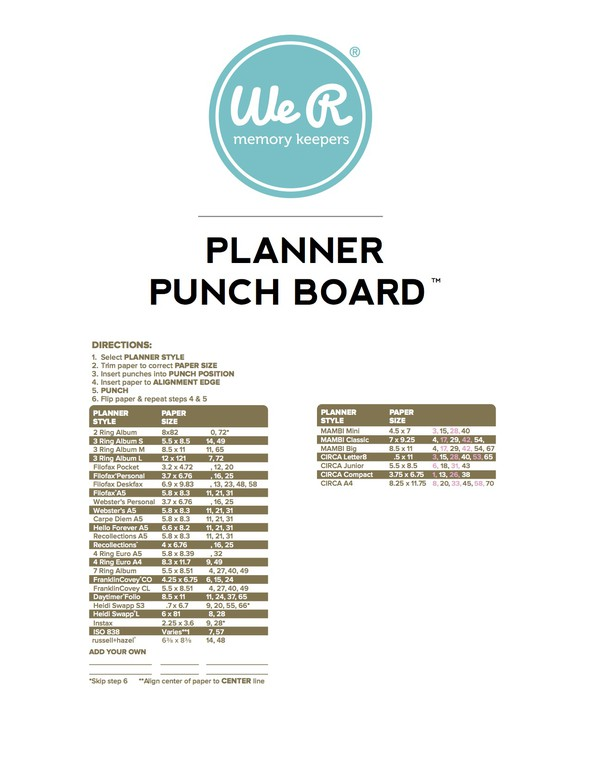 Plannerpunch charts original
