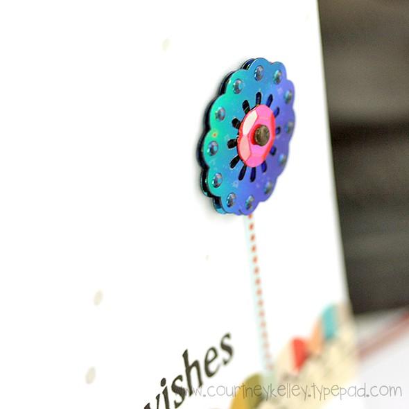 Birthday wishes detail blog01