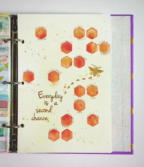 Art journal 3 second chance